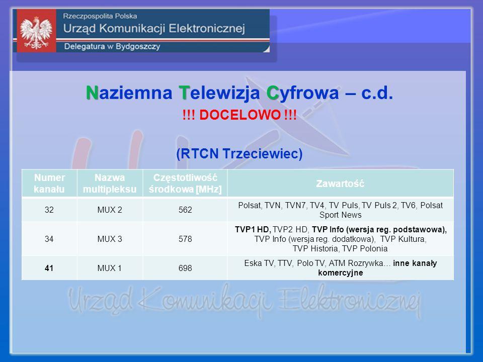 Naziemna Telewizja Cyfrowa – c.d. Częstotliwość środkowa [MHz]